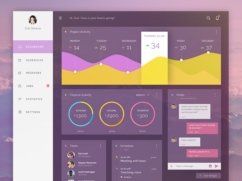 Admin Dashboard Freebie